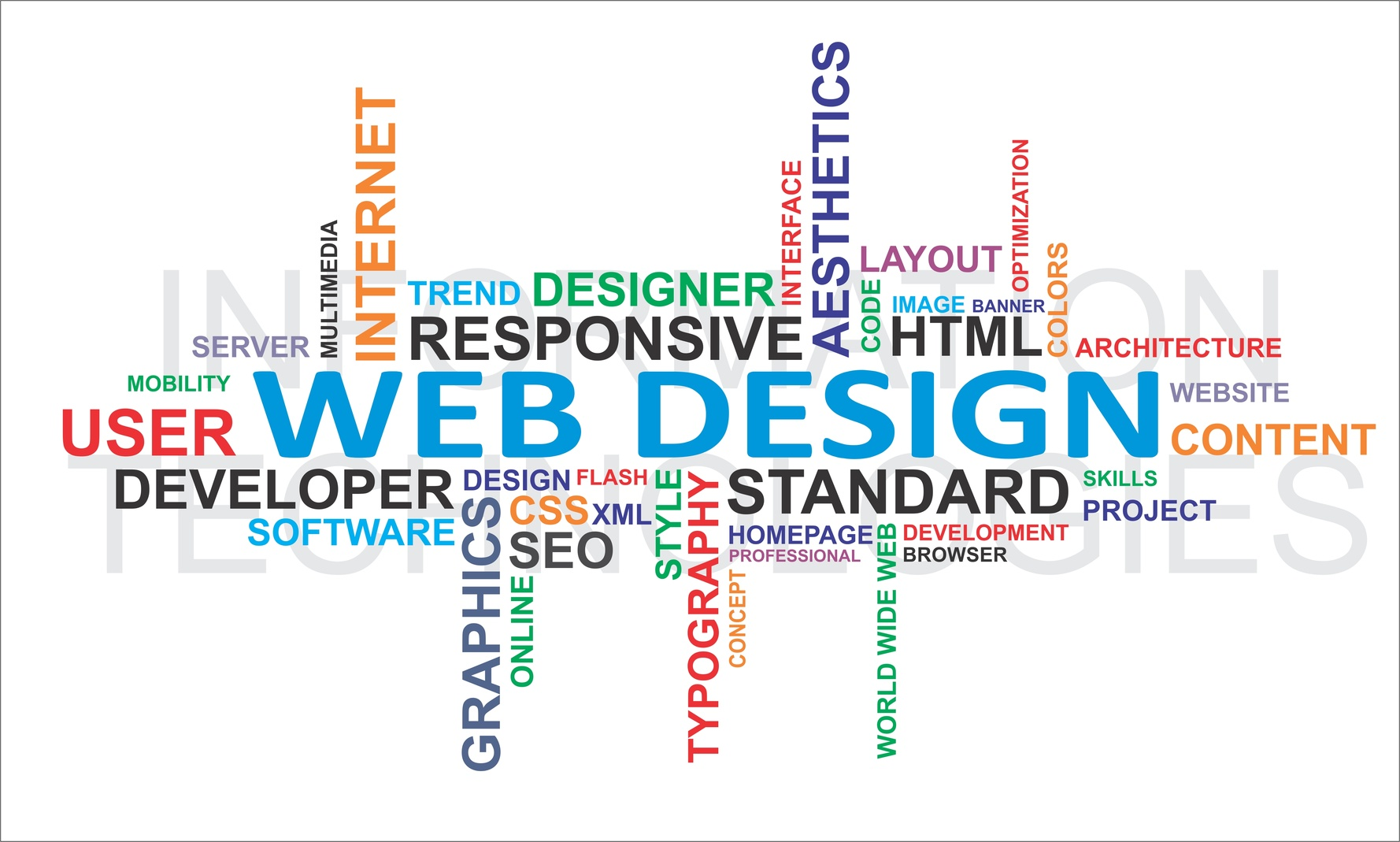 website design and website development